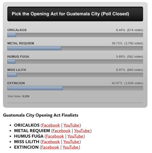 La votación final.