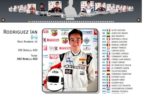El guatemalteco Ian Rodríguez es uno de los 46 pilotos que compiten en la Fórmula 4.  (Foto: F4)