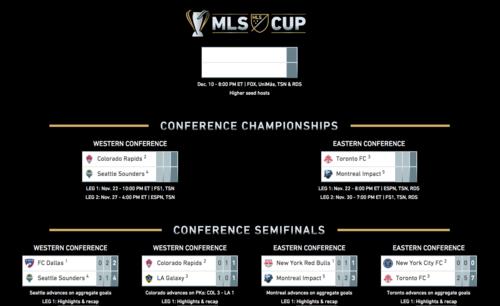 Así quedó la postemporada de la MLS.