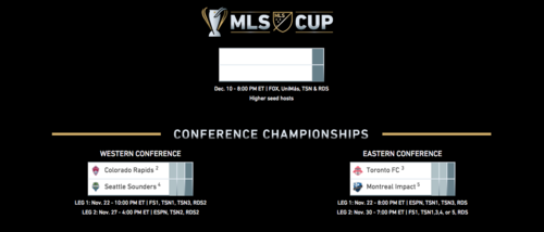 Así está la MLS, a la espera de que continúen los playoffs.