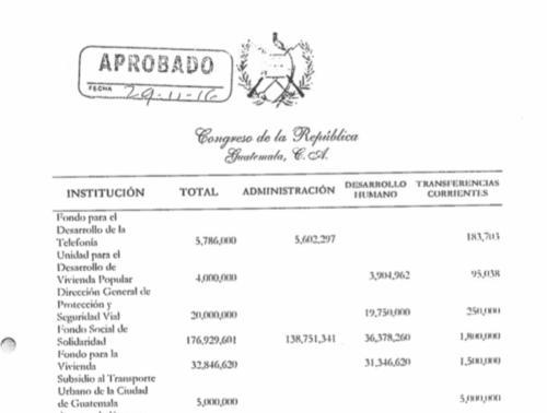El subsidio al transporte público tuvo una reducción de 30 millones. (Foto: captura de pantalla/Decreto 50-2016)