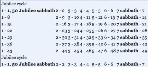 Parte del complejo algoritmo analizado por Roth para hacer su predicción. (Imagen: captura de pantalla)