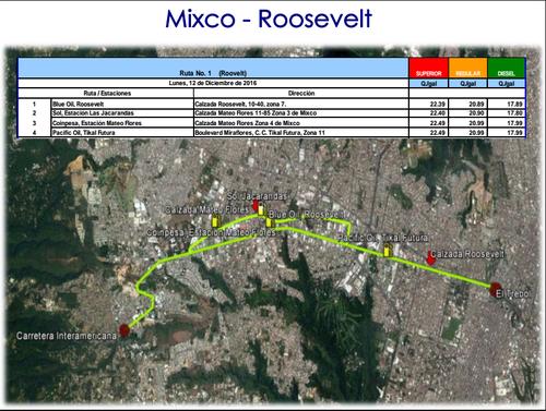 Esta es una de las rutas con los precios bajos en Mixco y la Roosevelt.