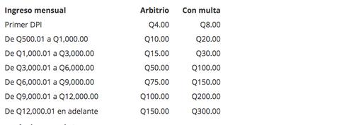 Estos son los costos del Boleto de Ornato. (Foto: MuniGuate)