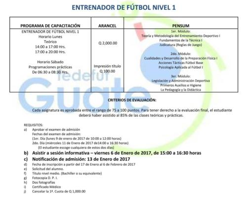 Los detalles del nivel 1. (Foto: Fedefut Guate)