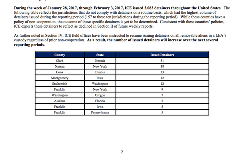 Este es el listado de los Estados con órdenes de captura de inmigrantes.