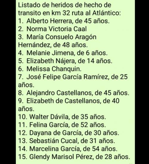 Este es el listado de heridos que reportó Provial.