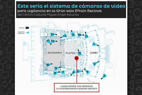 Los planos que se encuentran en el portal de Guatecompras señalan la ubicación exacta en donde deberían instalarse las cámaras de vigilancia. Se observa que la cámara número 18 es la única que se encuentra dentro de la Gran Sala y apunta hacia el equipo técnico. (Fuente: Guatecompras. Arte: Javier Marroquín/Soy502)