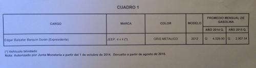 La Unidad de Acceso a la Información Pública del Banco de Guatemala confirmó que Edgar Barquín usó un auto de la institución, con piloto y cuota de gasolina.
