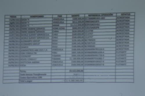 Imagen de la información que presentó el MP durante la audiencia, donde detalla los países y empresas a donde se traslado el primer pago del soborno. (Foto: Manuel Castillo/Nuestro Diario)