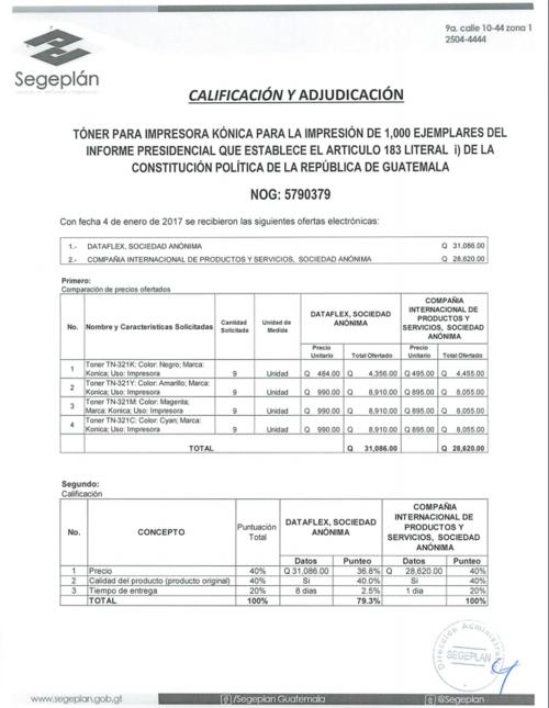 Segeplan gastará 28 mil 620 en el tóner para imprimir el informe. (Foto: José Miguel Castañeda/Soy502)
