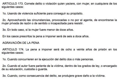 Estos son los castigos por violación contemplados en el Código Penal. (Foto: captura de pantalla/Código Penal)