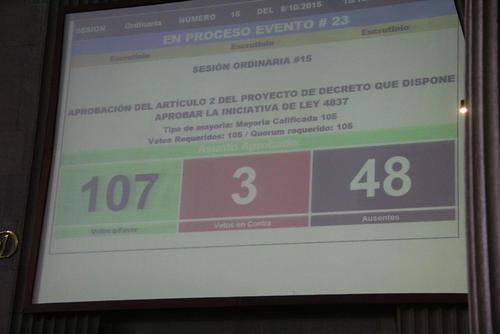 Hace dos semanas, con 107 votos fue aprobado de urgencia nacional el municipio de Petatán, Huehuetenango. (Foto: Alexis Batres/Soy502)