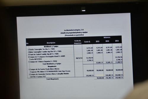 Mario Contreras confirmó las compras realizadas por las empresas que según el MP fueron utilizadas para captar dinero para Otto Pérez y Roxana Baldetti. (Foto: Wilder López/Soy502)