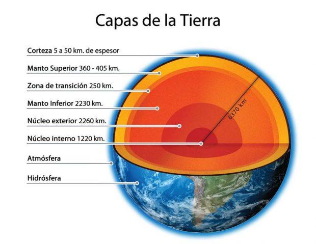 Para llegar al manto superior de la Tierra será necesario perforar entre 360 y 405 kilómetros. (Imagen Ok Diario)