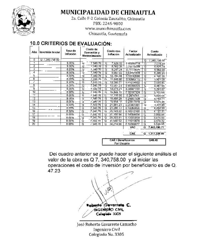 Este es el monto presupuestado por la municipalidad. (Foto: captura de pantalla)