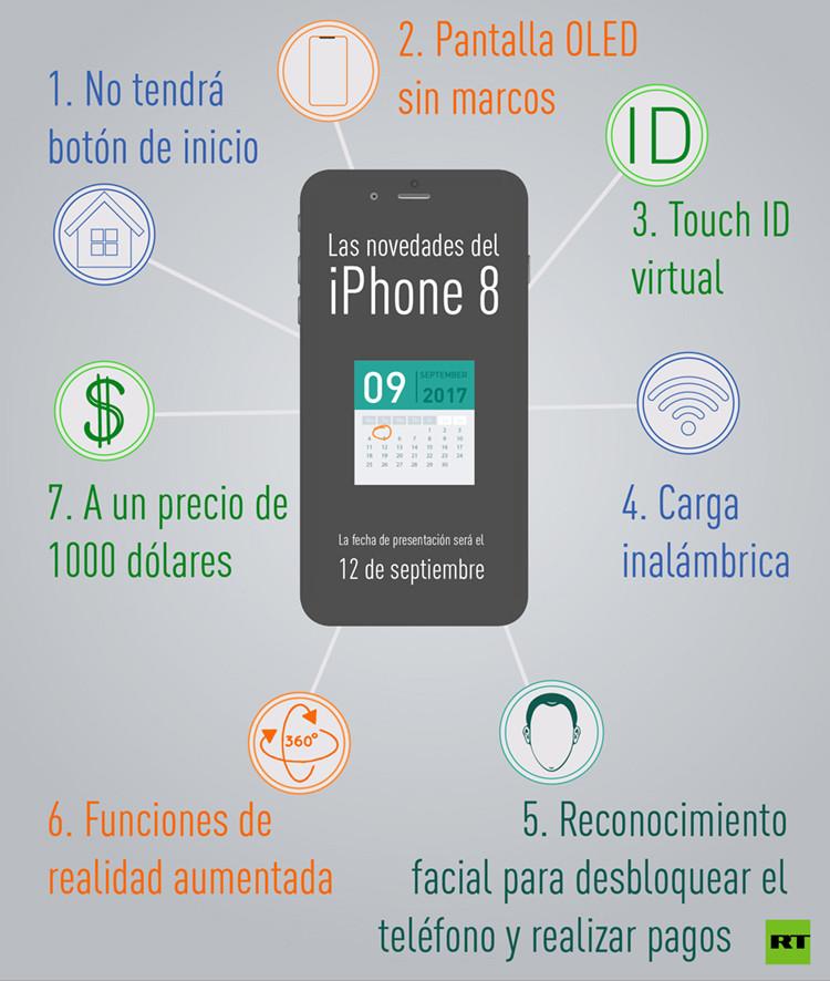 Características del iPhone 8. (Imagen. Bloomberg)