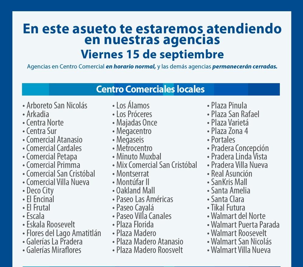 Estas son las agencias bancarias que trabajan este 15 de for Horario bancos madrid
