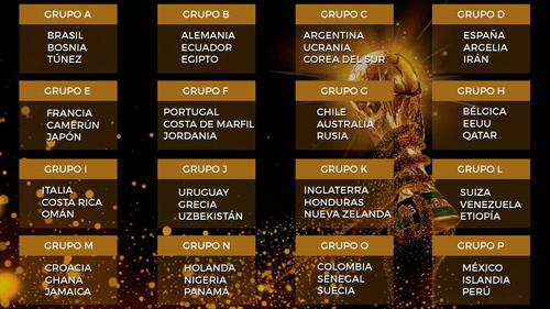 grupos brasil 2014 con 48 selecciones foto