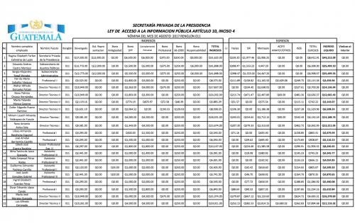 Este es el documento en el que se identifican los bonos. (Foto: captura pantalla)