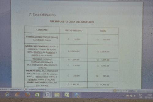 """Este es el cuadro en el que Monzón anotó el presupuesto para """"La Casa del Maestro"""". (Foto: Jesús Alfonso/Soy502)"""