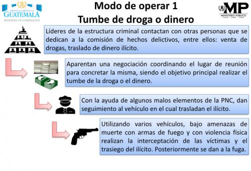 """""""Los Marrocos"""" también interceptaban a otros criminales dedicados al tráfico de drogas y lavado de dinero."""
