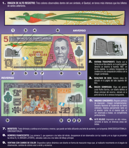 Seguridad del billete de 5 quetzales. (Foto: Banguat)