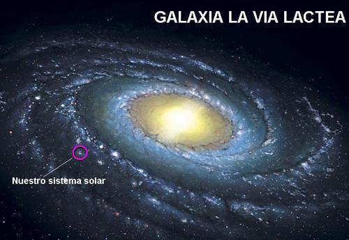 La Gran Nube de Magallanes impactará con la Vía Láctea dentro de 2 mil millones de años