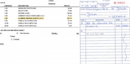 Del lado izquierdo la cotización y al lado el precio que pagó la muni. (Foto: Soy502)