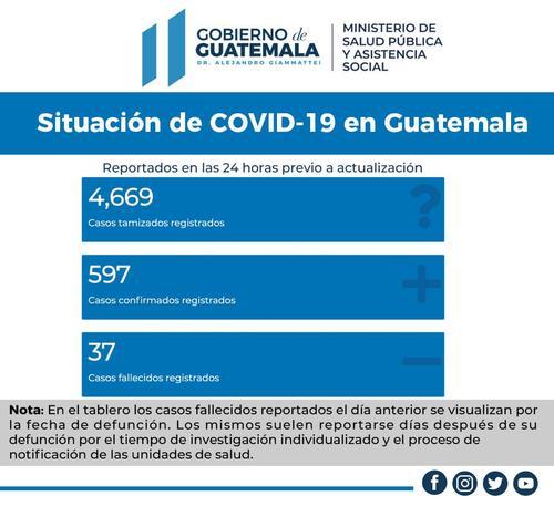 (Imagen: Ministerio de Salud, Guatemala)