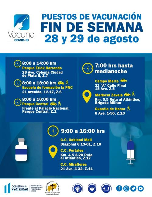 centros de vacunación, fin de semana, vacuna covid