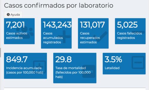 (Foto: Ministerio de Salud)