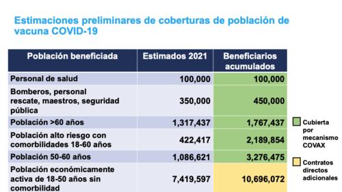 (Fuente: Ministerio de Salud)