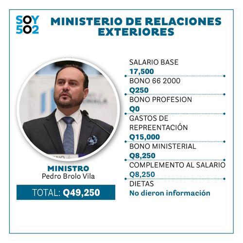 cancillería, salario ministros, cuanto gana ministro, alejandro giammattei