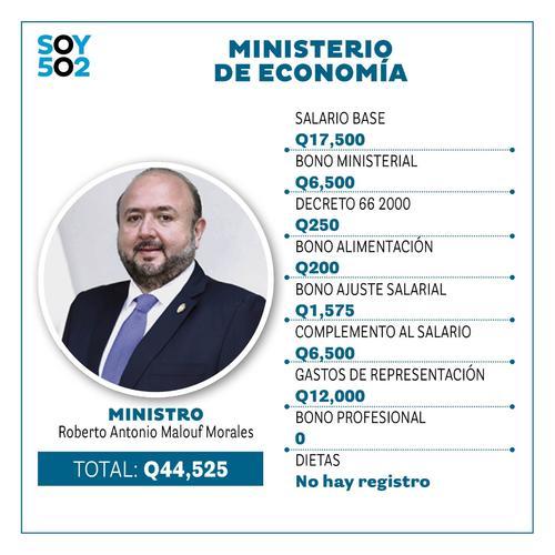 Economía, salario ministros, cuanto gana ministro, alejandro giammattei