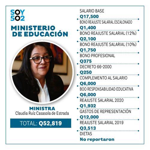 educación, salario ministros, cuanto gana ministro, alejandro giammattei