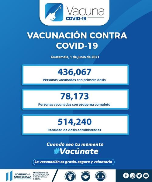 vacunación al 1 de junio