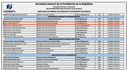 venta de plazas, secretaría general presidencia, corrupción