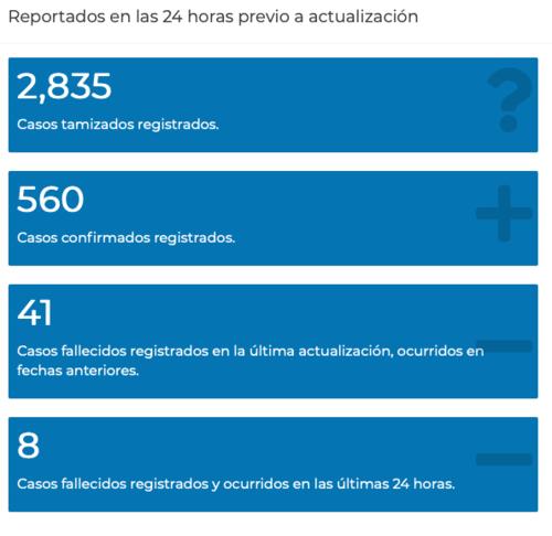 Actualización de datos según el MSPAS. (Gráfica: MSPAS)