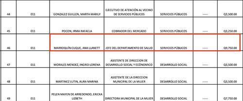 Fuente: Sitio Web Municipalidad de Villa Canales/Información Pública