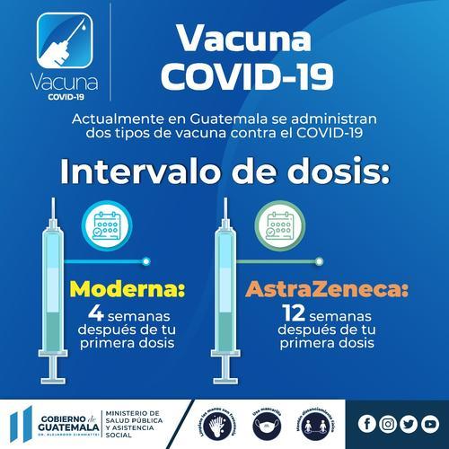 Personal de hospitales recibe segunda dosis de vacuna, covid 19, coronavirus, ministerio de salud, guatemala, soy502