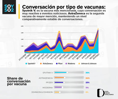 vacunas, vacunación, sputnik, astrazeneca, johnson & johnson, pfizer, moderna, Guatemala