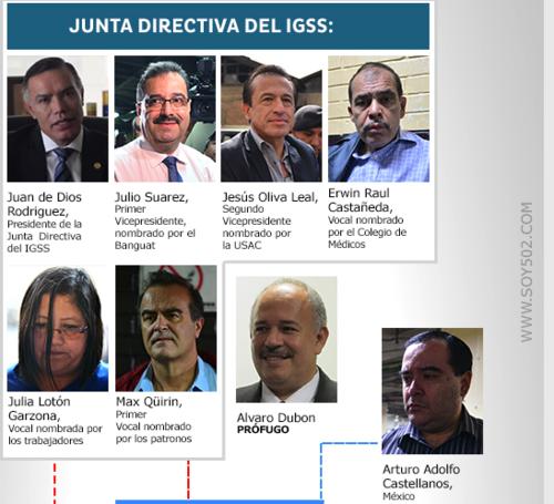 Durante el proceso penal fallecieron Jesús Oliva Leal y Erwin Raúl Castañeda. (Ilustración Soy502 )