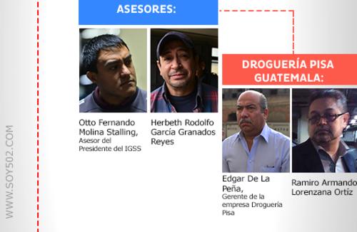 Los directivos de Pisa y Herberth García fueron absueltos por el Tribunal Undécimo.