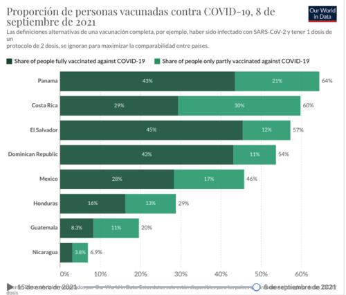 vacunas, cantidad de vacunas, personas