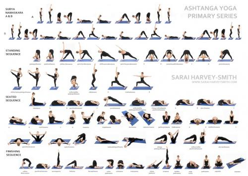 Posiciones de Ashtanga yoga. (Foto: Pack Your Mat)