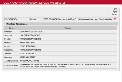 El Registro Público de Panamá detalla el cargo de los socios de la empresa Madagascar.
