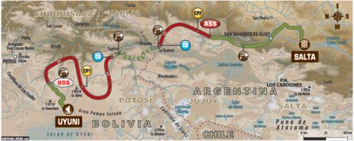 La gráfica del recorrido de la séptima etapa del Rally.
