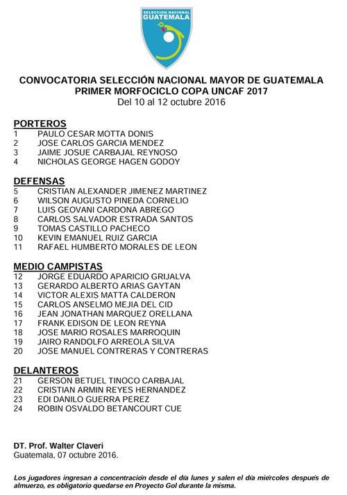 Convocatoria de Guate microcíclo 2016 foto