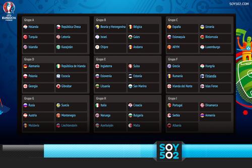 Calendario Eurocopa2016